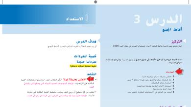 Photo of حل درس أنماط الجمع رياضيات صف ثالث فصل أول