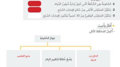 Photo of حل درس ركائز من بلادي دراسات اجتماعية صف رابع فصل أول