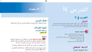 Photo of حل درس الضرب في 5 رياضيات صف ثالث فصل ثاني