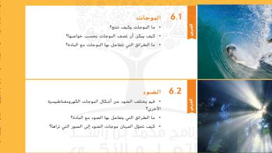 Photo of كتاب الطالب علوم وحدة الموجات والضوء والصوت صف سابع فصل ثاني