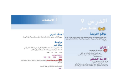 Photo of حل درس مواقع الخريطة رياضيات صف خامس فصل ثاني