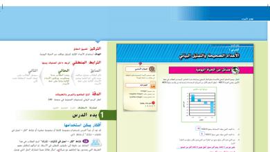 Photo of حل درس الأعداد الصحيحة والتمثيل البياني رياضيات صف سادس فصل ثاني