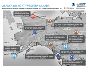 Weather & Climate Highlights and Impacts, September - November 2020