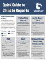 Quick Guide to Climate Reports