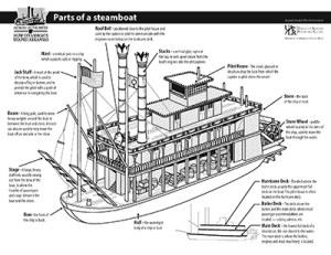 Education Materials | As Much as the Water: How Steamboats