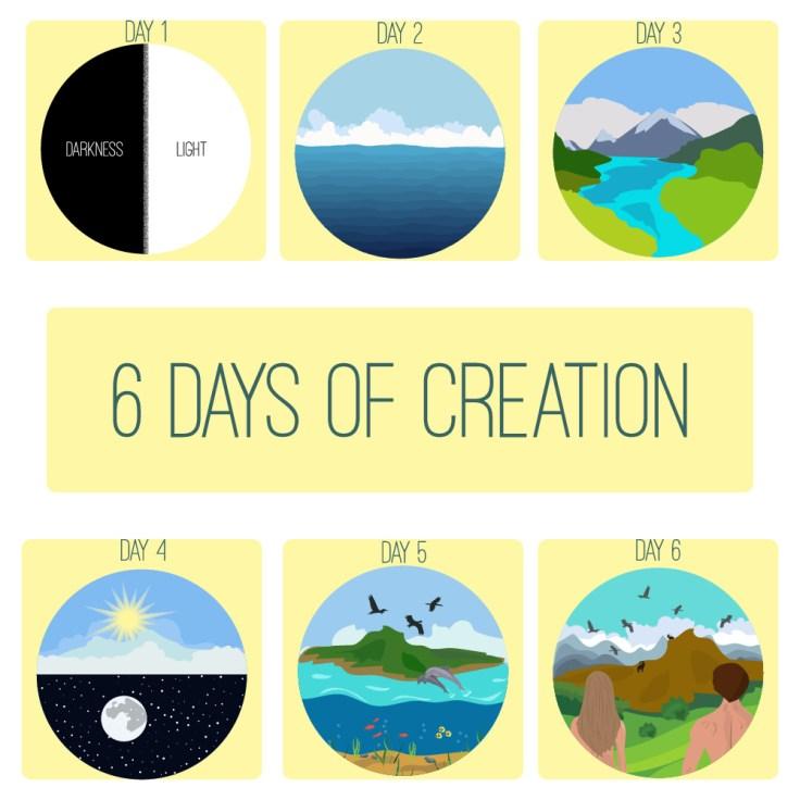 Six days of Creation.Genesis. Bible creation 24-hour days_02