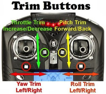 Trim Buttons on a Transmitter - Image