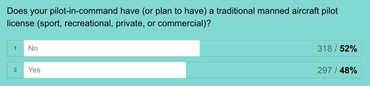 drone-suas-us-regulation-market-survey-3