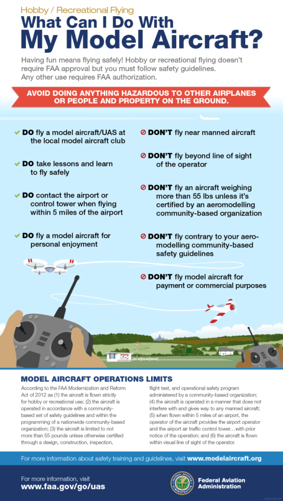 faa drone regulations infographic
