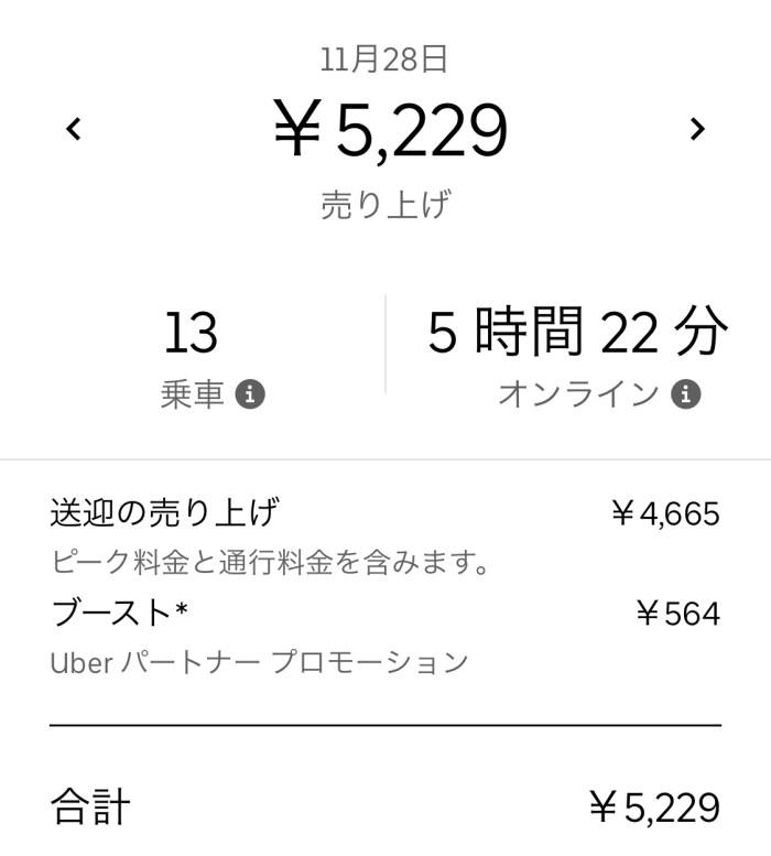 ブログ<UberEats配達員たくやオンライン>用の画像です。