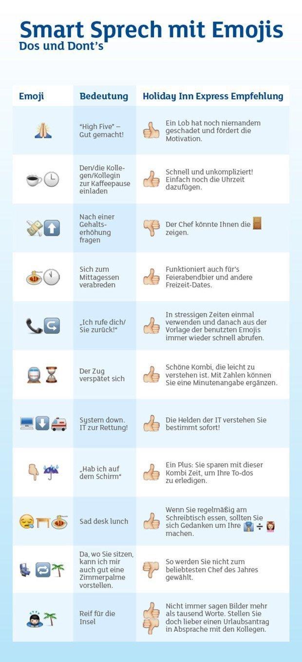 Emojikette_Tabelle[1]