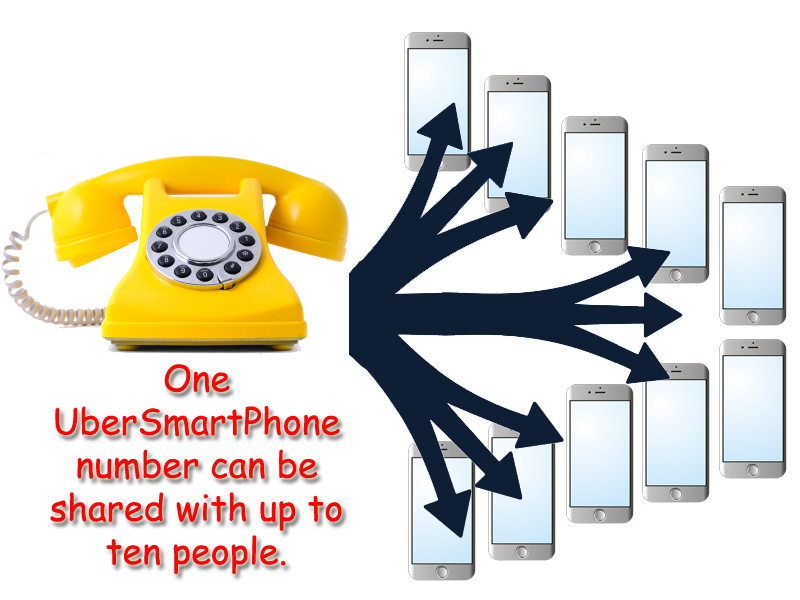 One UberSmartPhone number can be shared with up to ten people.