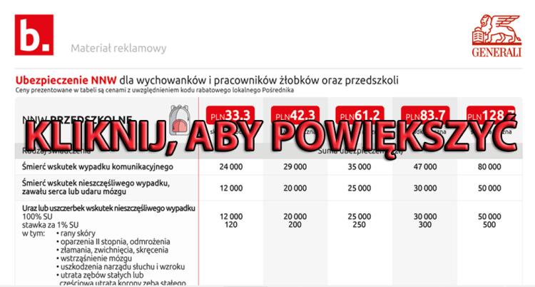 Kod Pośrednika Bezpieczny.pl 02202 - NNW dla Przedszkoli Generali Bezpieczny.pl