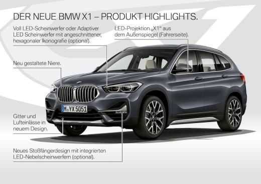 BMW X1 LCI Facts