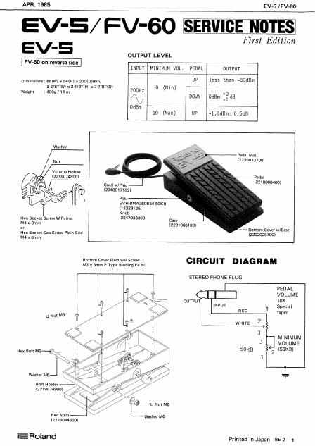 Hammond MIDI controllers crescono