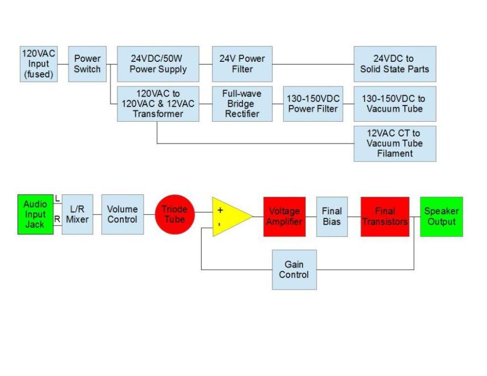 medium resolution of circuit overview the block diagram