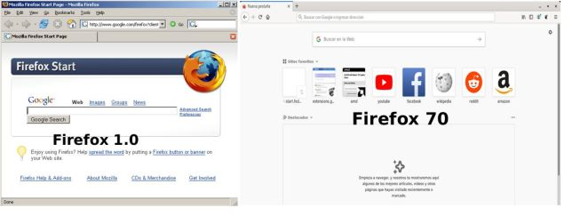 Firefox 15 anos