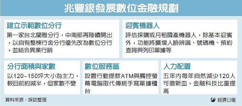 兆豐銀行提款機據點 提款機 提款 - 愛淘生活