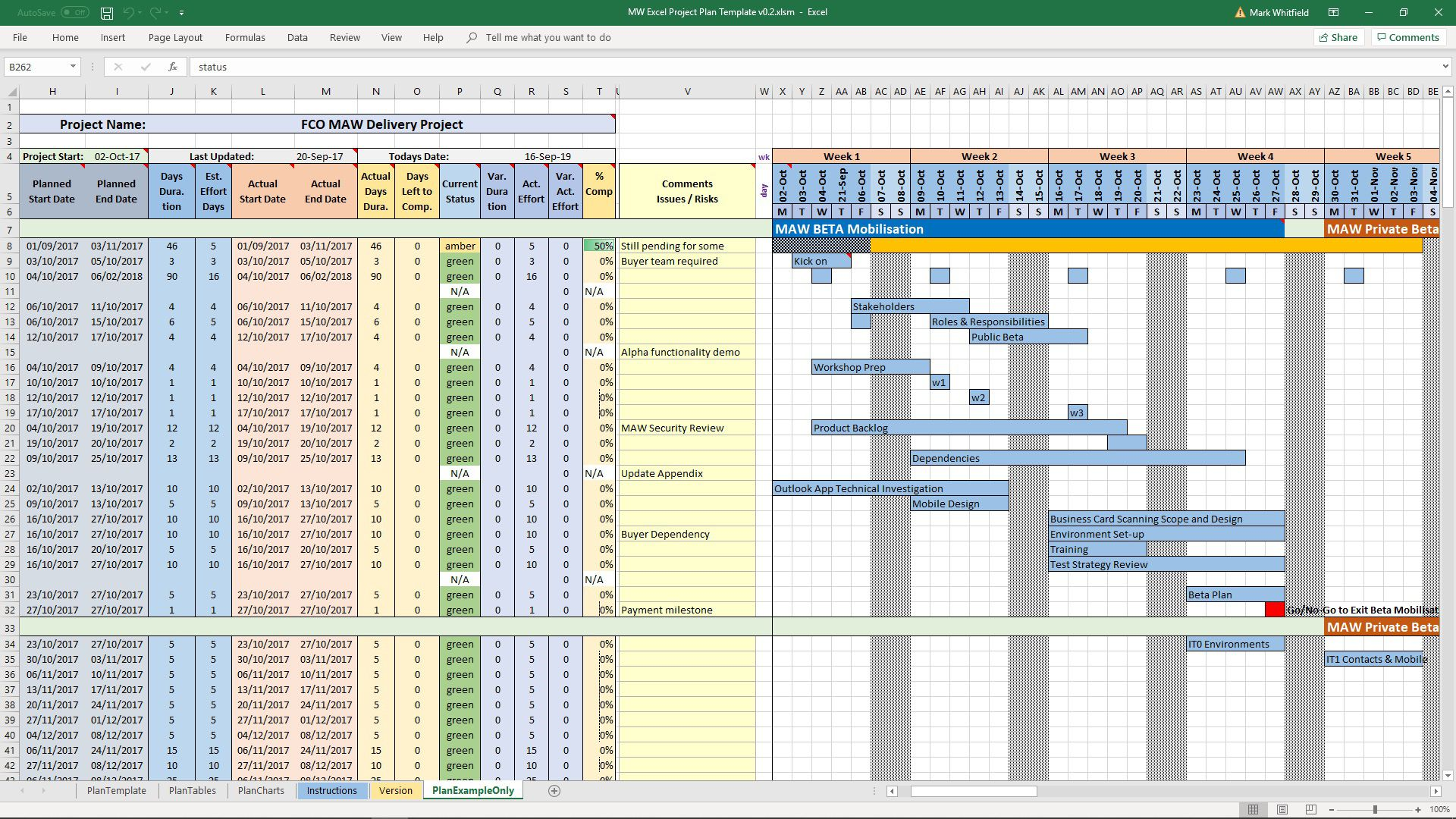 Top project management excel templates get a free smartsheet demo try smartsheet for free find the top project management templates in microsoft excel that you can easily download and use for free to help you track project status, communicate progress among team members and stakeholders, and manage issues as … Analysistabs Advanced Schedule Project Plan Excel Template Tools Formula Planning Management