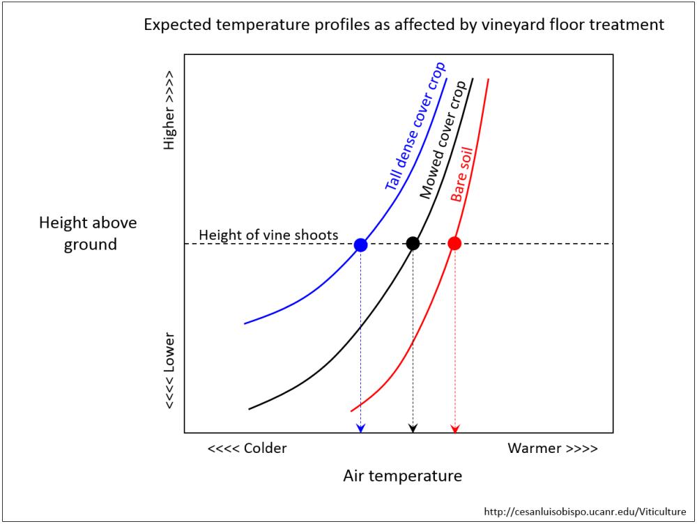 medium resolution of phenol frost diagram