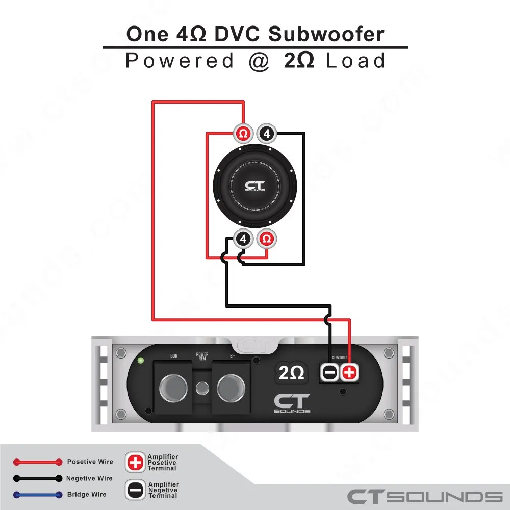 hight resolution of single 4 ohm subwoofer