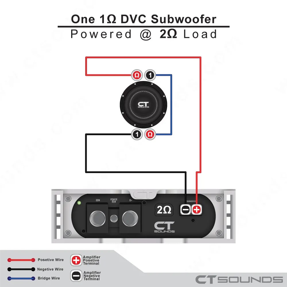 medium resolution of single 4 ohm subwoofer