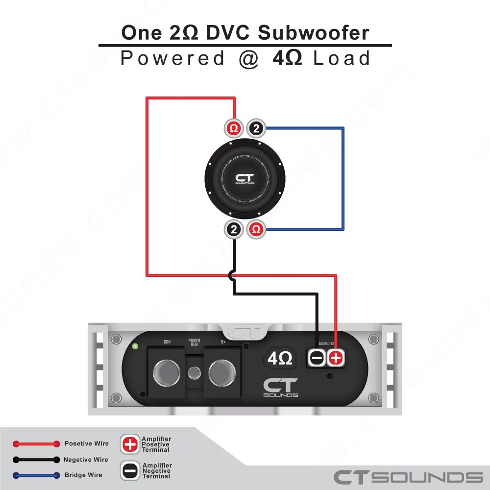 medium resolution of single 4 ohm subwoofer