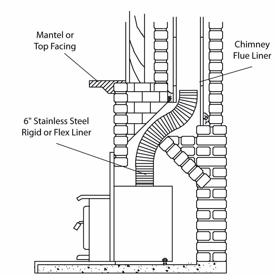medium resolution of no liner