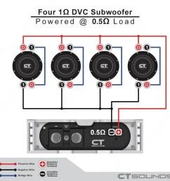 wrg 9424 omega subwoofer wiring diagram car subwoofer wiring diagram 0 5 ohm subwoofer wiring [ 1000 x 1000 Pixel ]