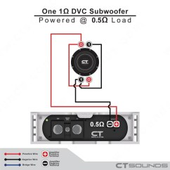 Subwoofer Wiring Diagram 1 Ohm 3way Switch Ct Sounds Calculator And Sub Wire Diagrams