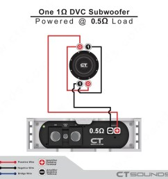 ct sounds subwoofer wiring calculator and sub wire diagrams ohms wiring diagrams diagrams subwoofer wiring [ 1000 x 1000 Pixel ]