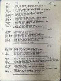 Running Diary dated 4-7 April 1921, p44 (UCDA P7/A/16)