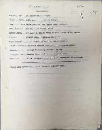 Running Diary dated 16 March 1921, p56 (UCDA P7/A/16)