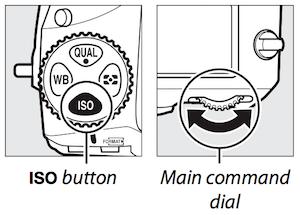 Digitization (Print/Image) · IDEP Partner Toolkit