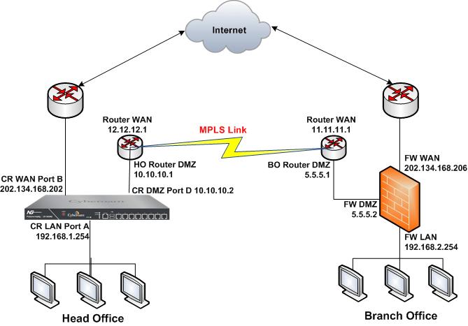 mpls network diagram visio how to explain er