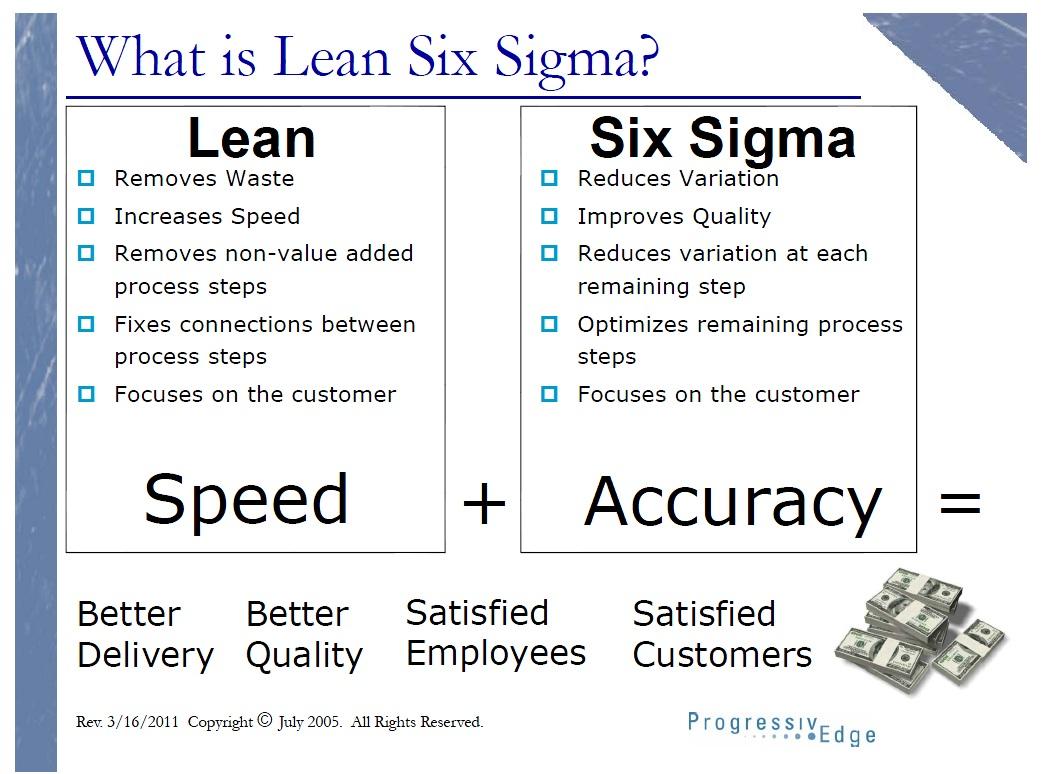 116 Best Lean Six Sigma Images On Pinterest Lean Six Sigma