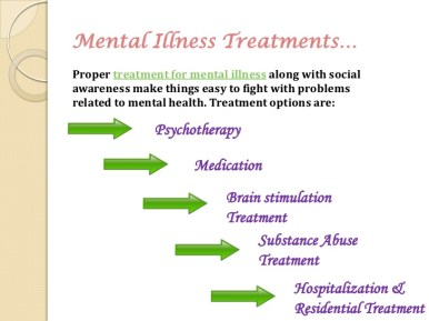 treatment-for-mental-illness-5-728