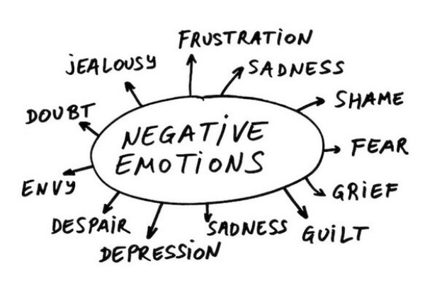 penyebab emosi