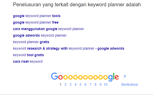 keyword realeted search