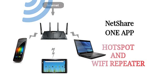 NetShare-no-root-tethering WiFi Hotspot v1 25 Apk is