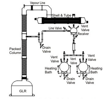 How to minimize solvent loss in Batch Distillation by