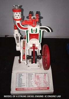 Model of 4 stroke Diesel Engine
