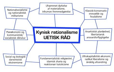 kynisk_rationalisme2