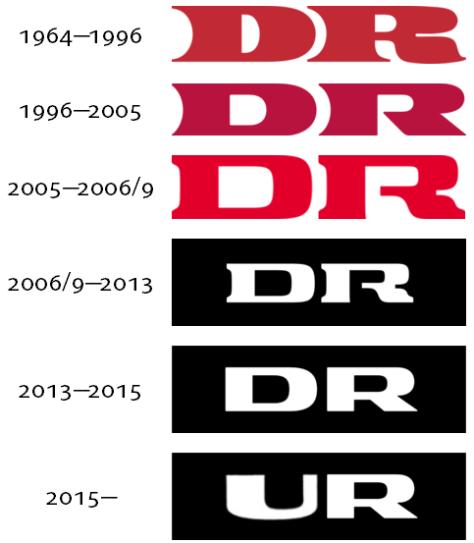 DR's seks forskellige logoer fra 1964 til 2015.