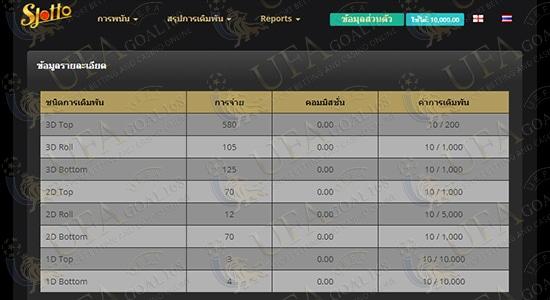 Siam Lotto หวยออนไลน์