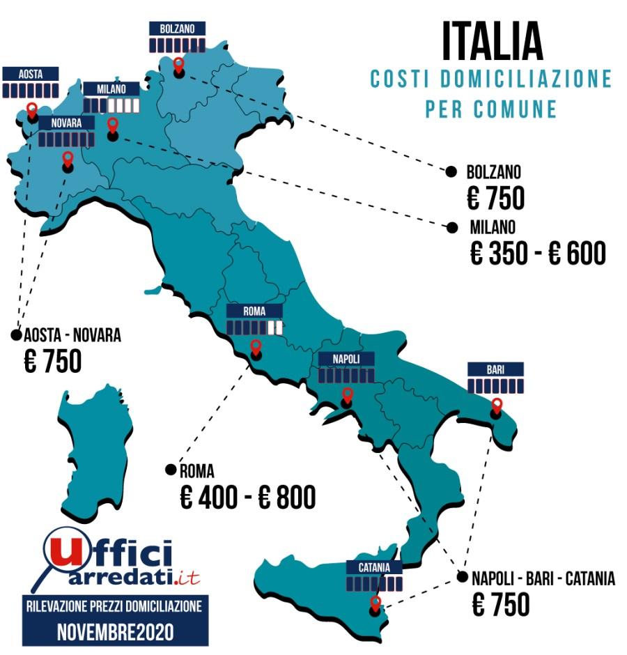 Costi sede legale in Italia