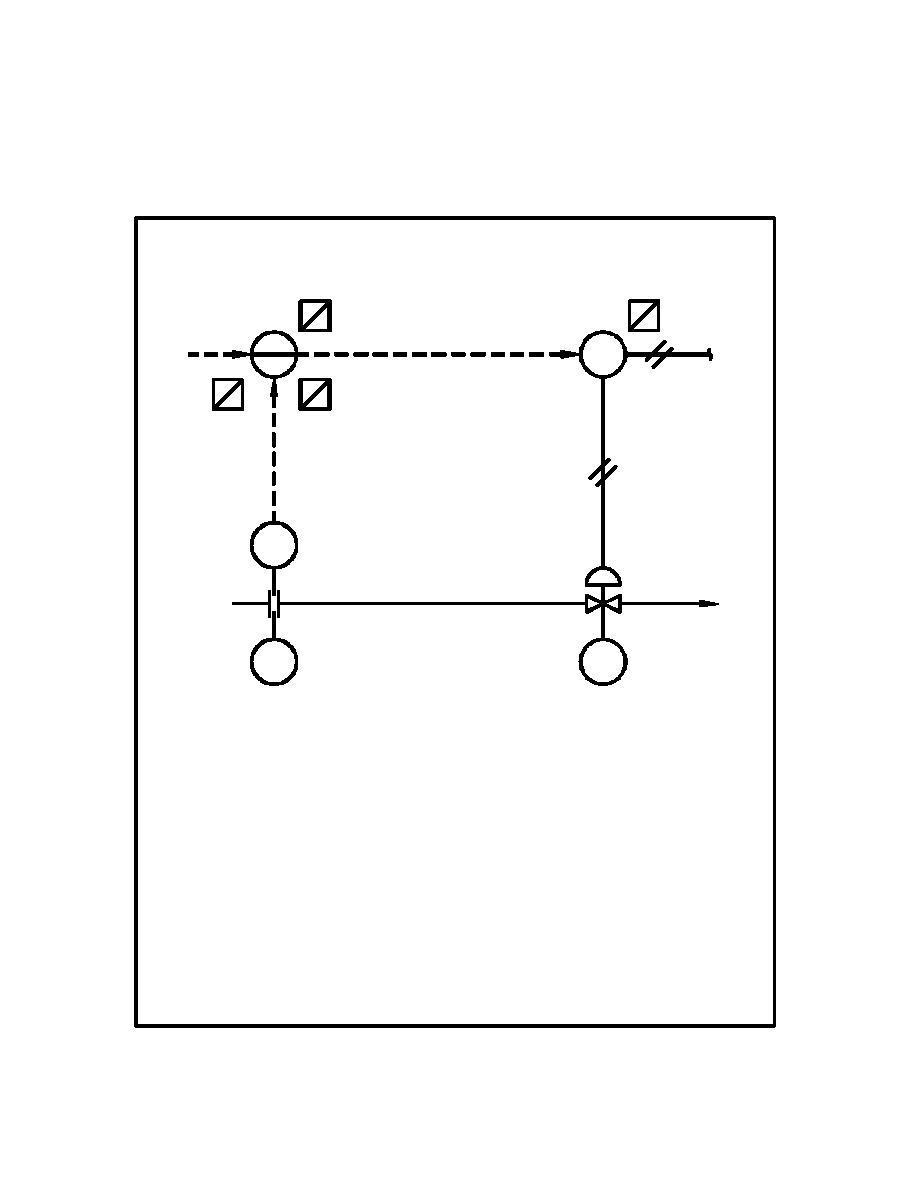 Figure 7-1. Typical Control Loop