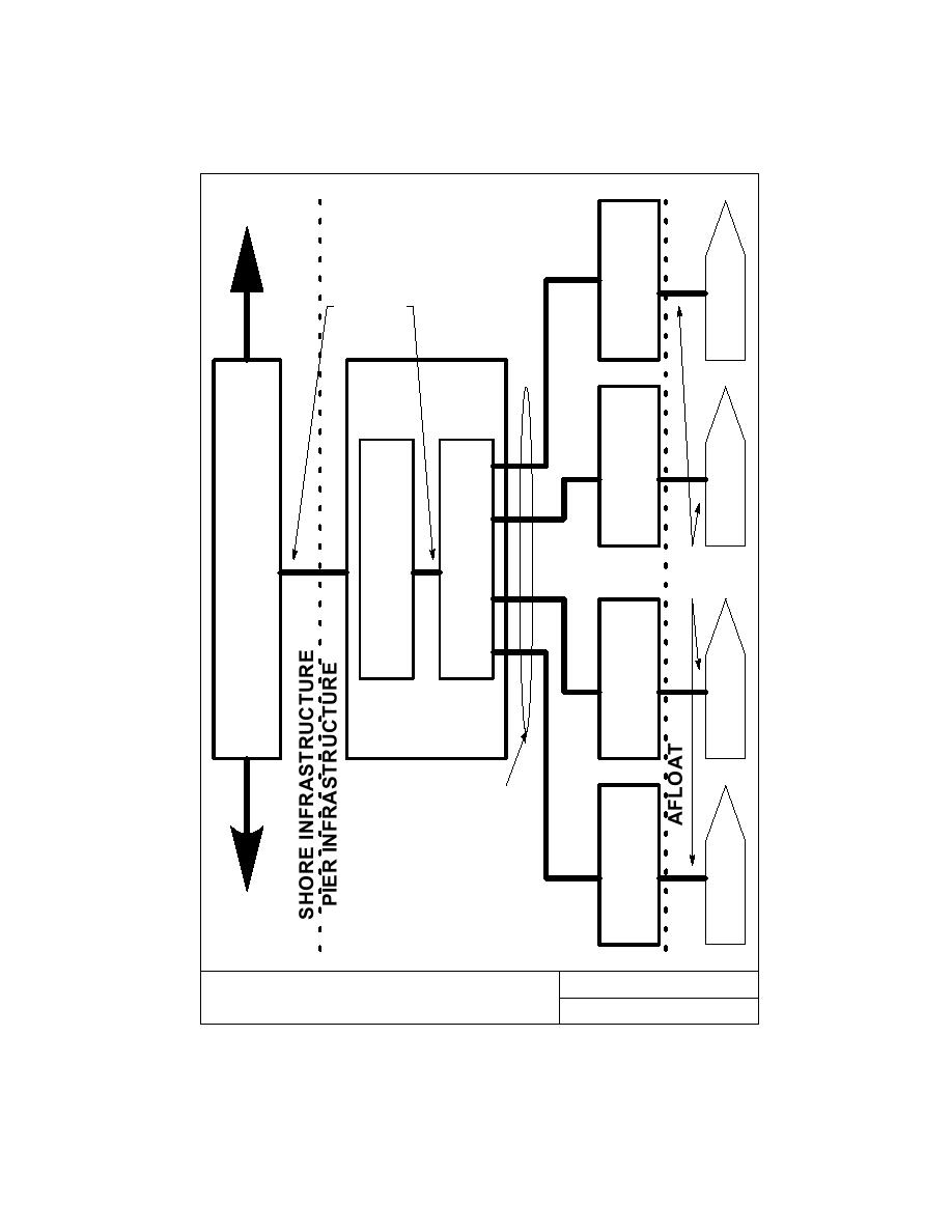 Figure 3-19 Block Diagram of Pier Structure
