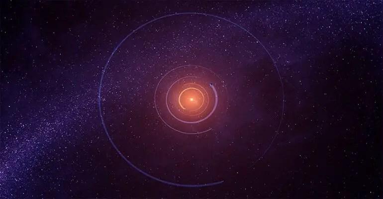 planets orbiting around a star