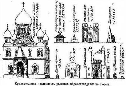 Мифы и факты о царской России » ОКО ПЛАНЕТЫ информационно